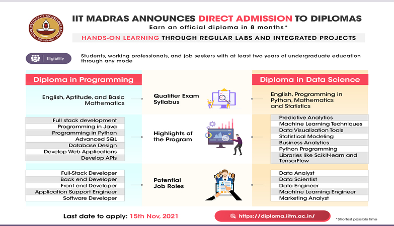 IIT Madras launches two Diplomas in Programming and Data Science for students, working professionals & job seekers